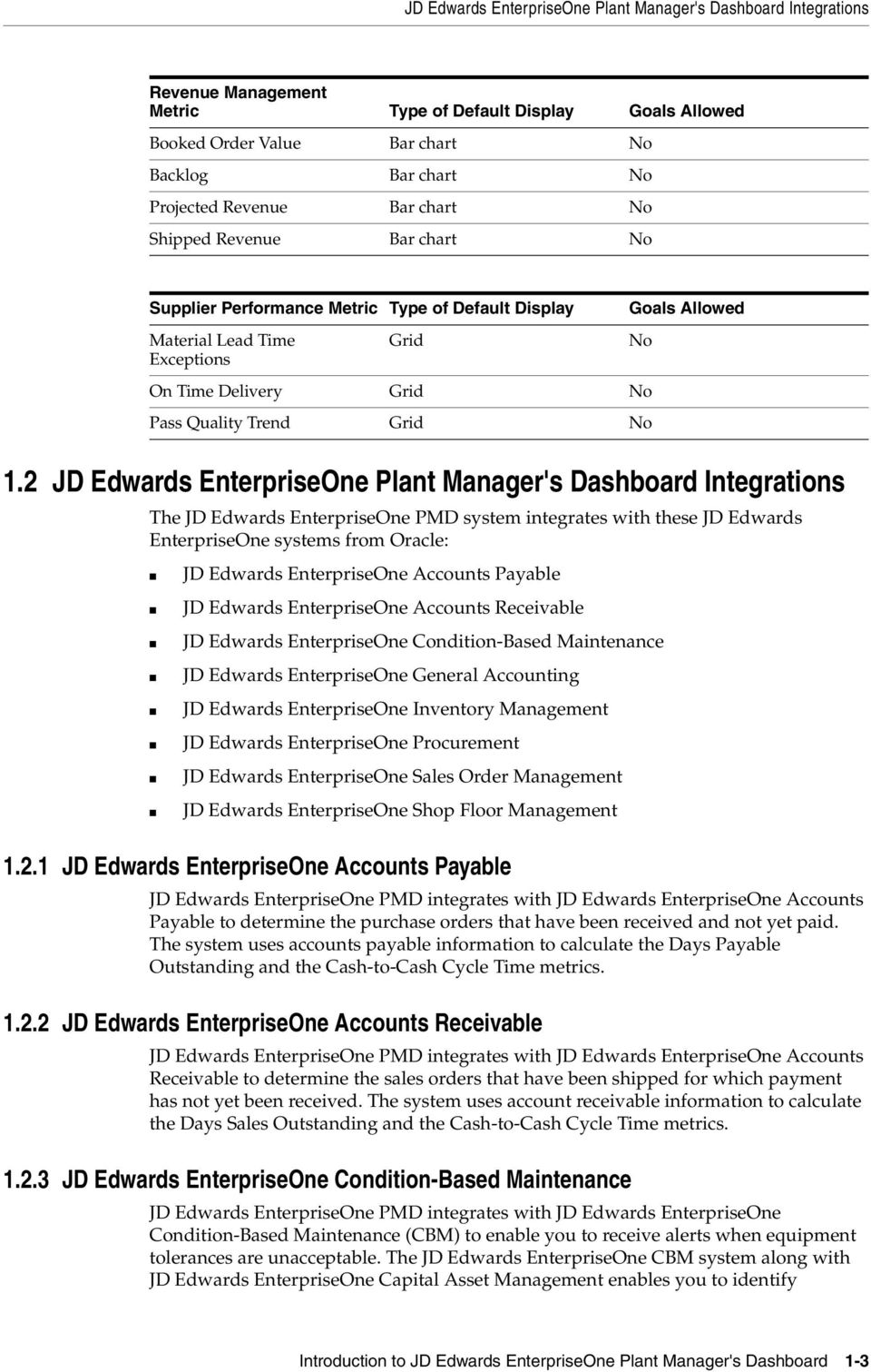 2 JD Edwards EnterpriseOne Plant Manager's Dashboard Integrations The JD Edwards EnterpriseOne PMD system integrates with these JD Edwards EnterpriseOne systems from Oracle: Grid On Time Delivery