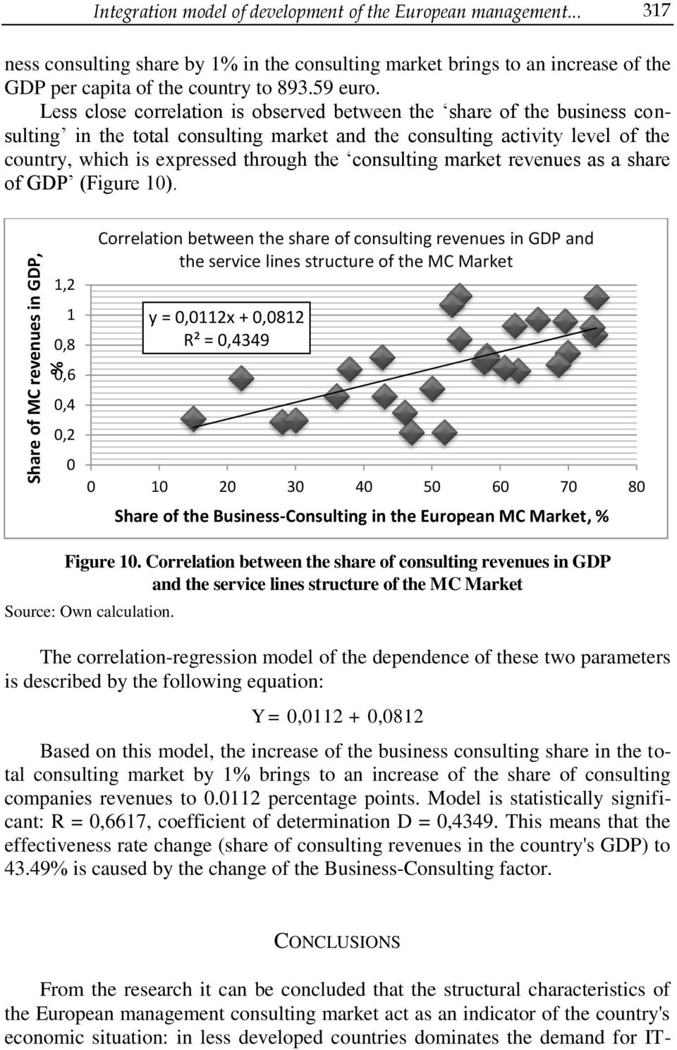 Less close correlation is observed between the share of the business consulting in the total consulting market and the consulting activity level of the country, which is expressed through the