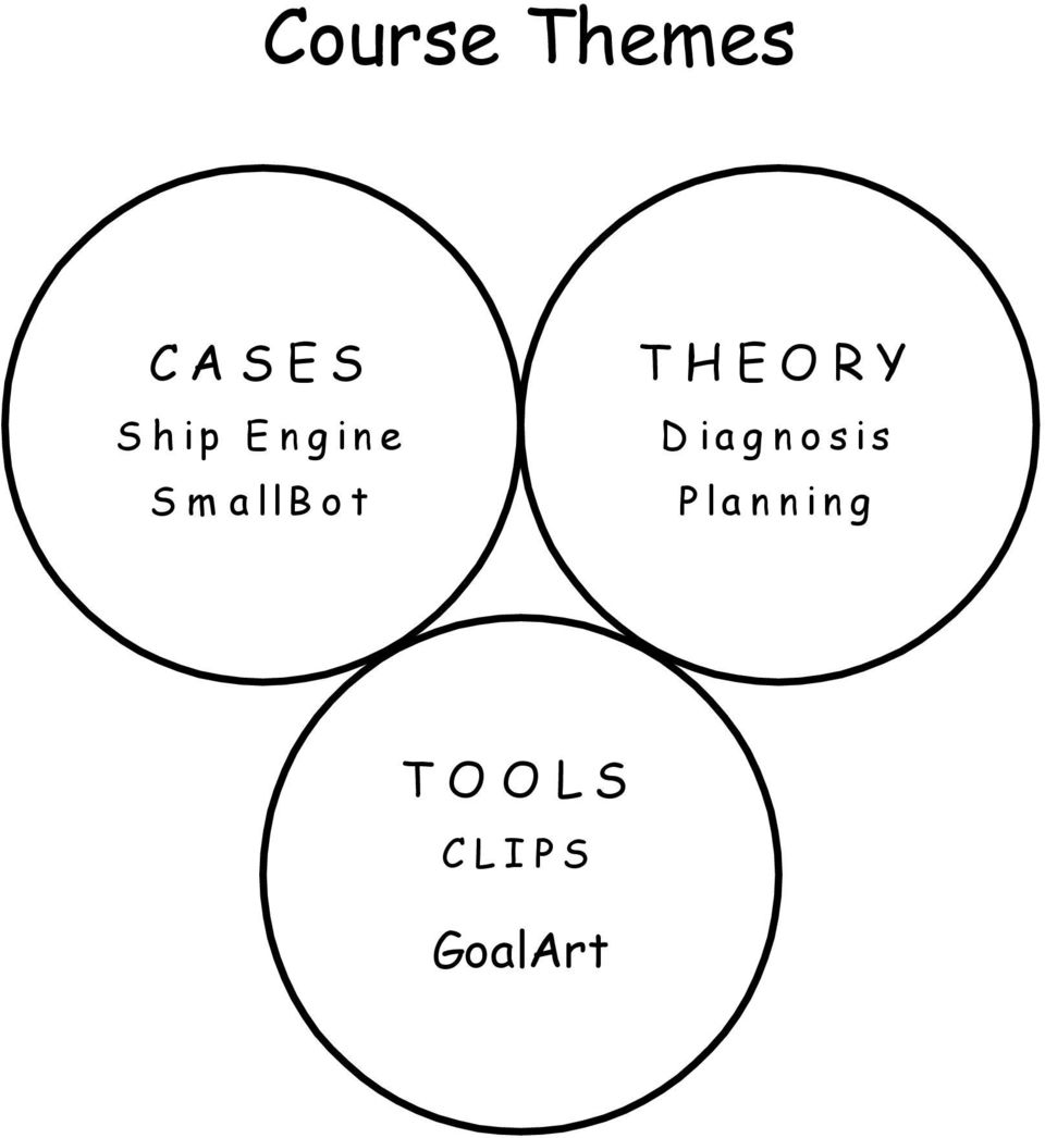 Diagnosis Planning TOOLS