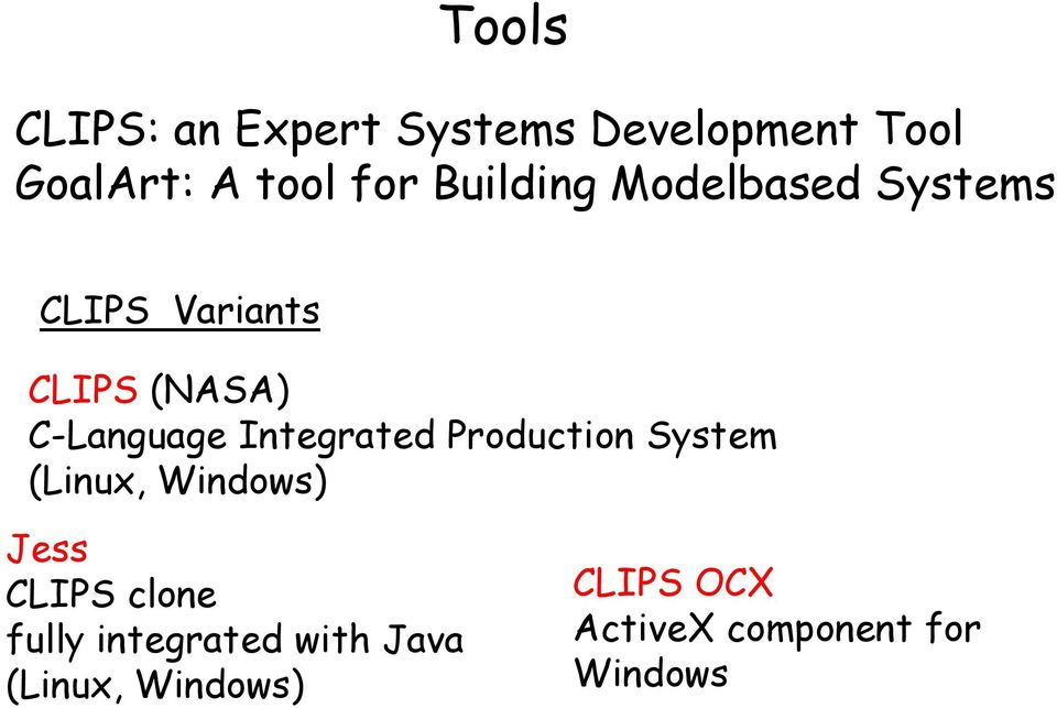 Integrated Production System (Linux, Windows) Jess CLIPS clone fully