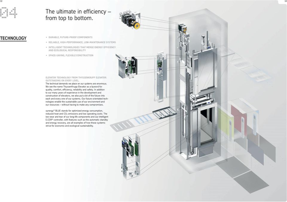 FLeXIBLe COnsTrUCTIOn elevator TeChnOLOgy FrOM ThyssenKrUPP elevator: OUTsTAnDIng On every LeVeL. The technical demands we place on our systems are enormous.