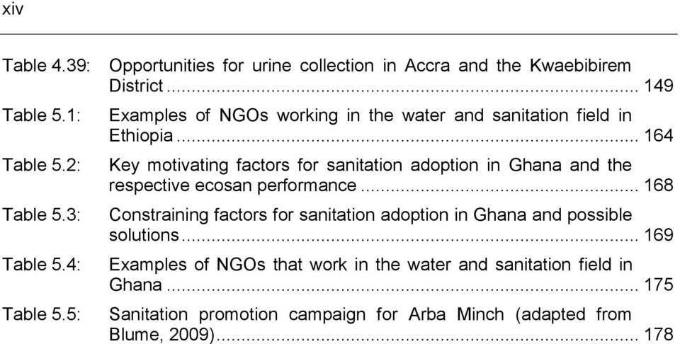 .. 149 Examples of NGOs working in the water and sanitation field in Ethiopia.