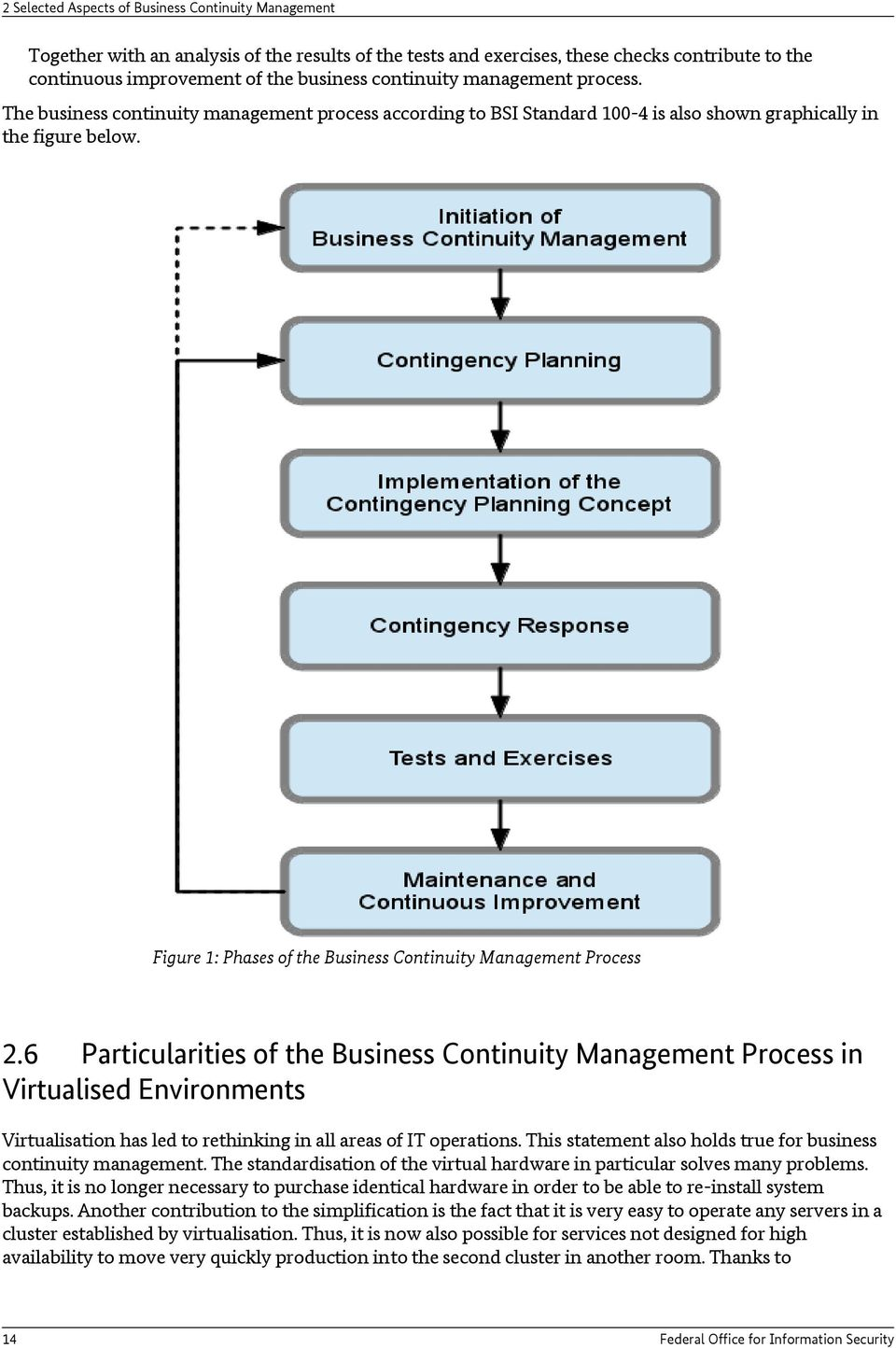 Figure 1: Phases of the Business Continuity Management Process 2.