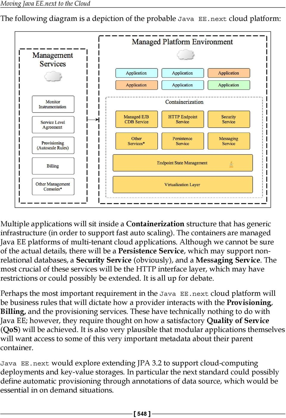 The containers are managed Java EE platforms of multi-tenant cloud applications.