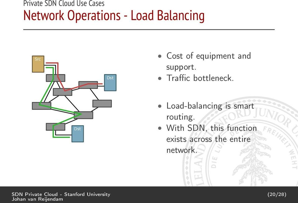 Dst Load-balancing is smart routing.