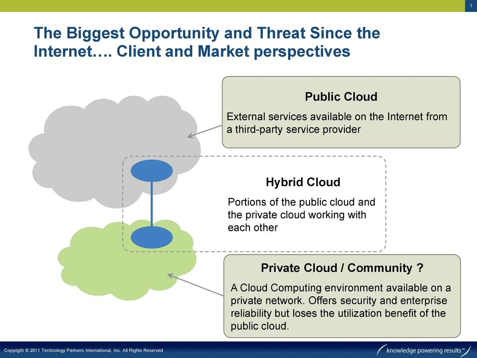 service provider Hybrid Cloud Portions of the public cloud and the private cloud working with each other Private