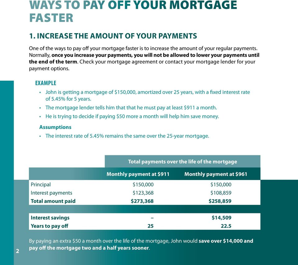 Check your mortgage agreement or contact your mortgage lender for your payment options. Example John is getting a mortgage of $150,000, amortized over 25 years, with a fixed interest rate of 5.