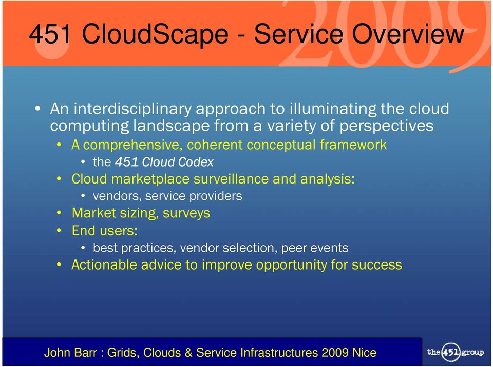 Codex Cloud marketplace surveillance and analysis: vendors, service providers Market sizing, surveys