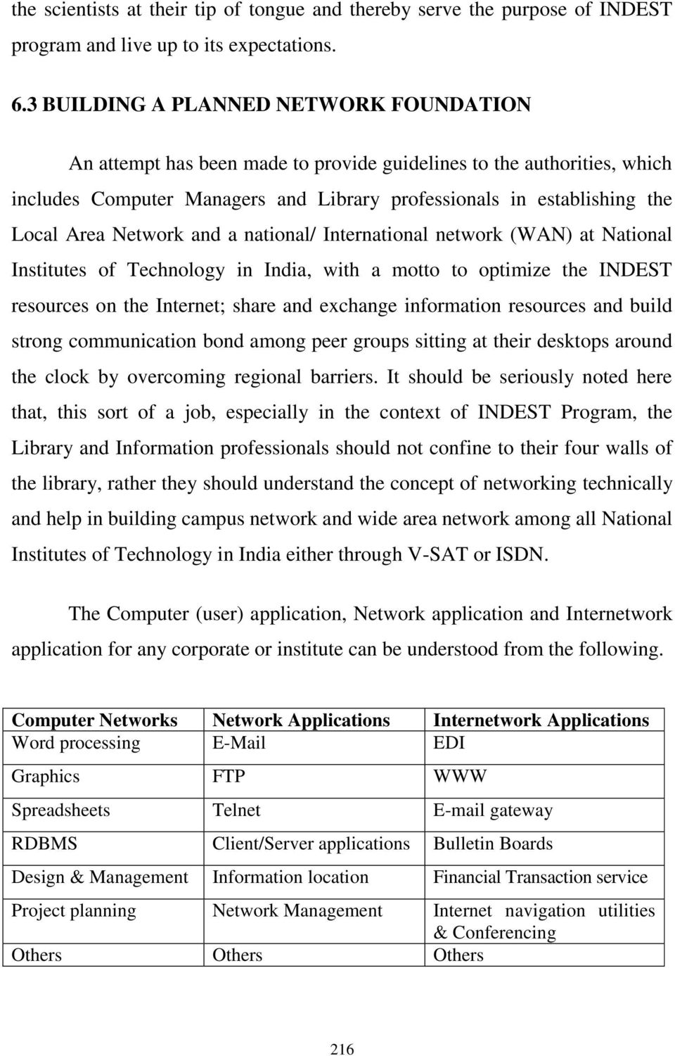 Network and a national/ International network (WAN) at National Institutes of Technology in India, with a motto to optimize the INDEST resources on the Internet; share and exchange information