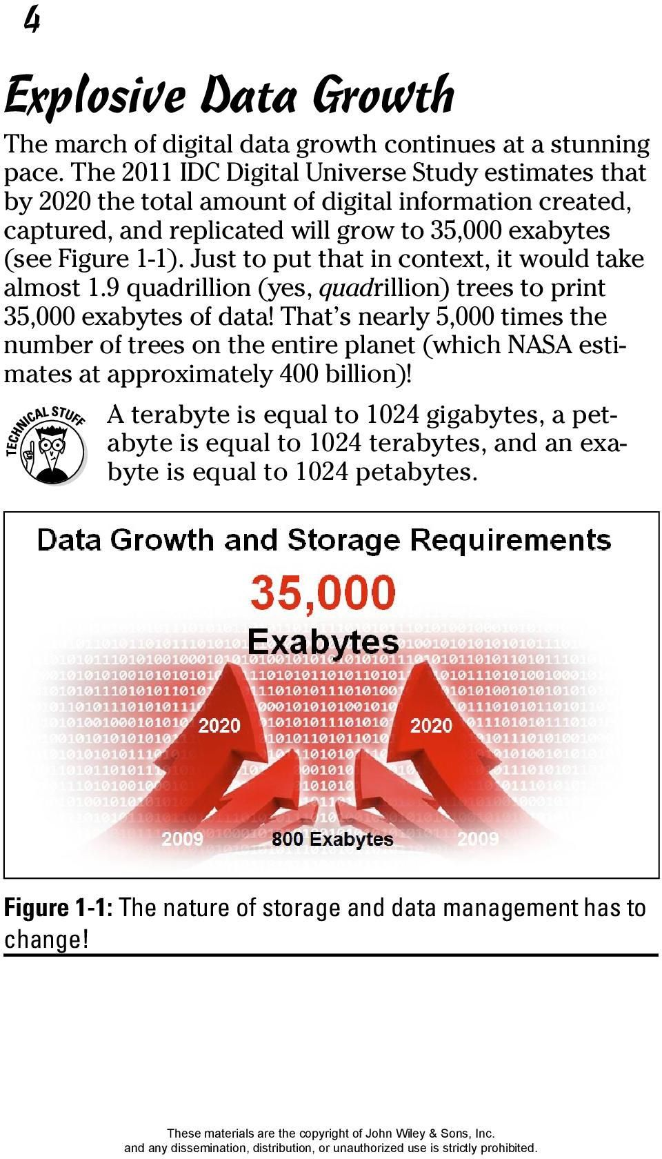1-1). Just to put that in context, it would take almost 1.9 quadrillion (yes, quadrillion) trees to print 35,000 exabytes of data!