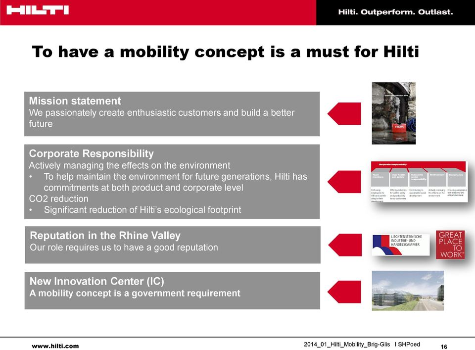 has commitments at both product and corporate level CO2 reduction Significant reduction of Hilti s ecological footprint Reputation in