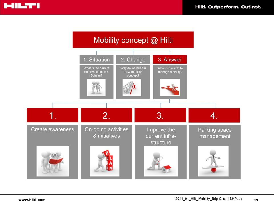 Why do we need a new mobility concept? What can we do to manage mobility? 1.