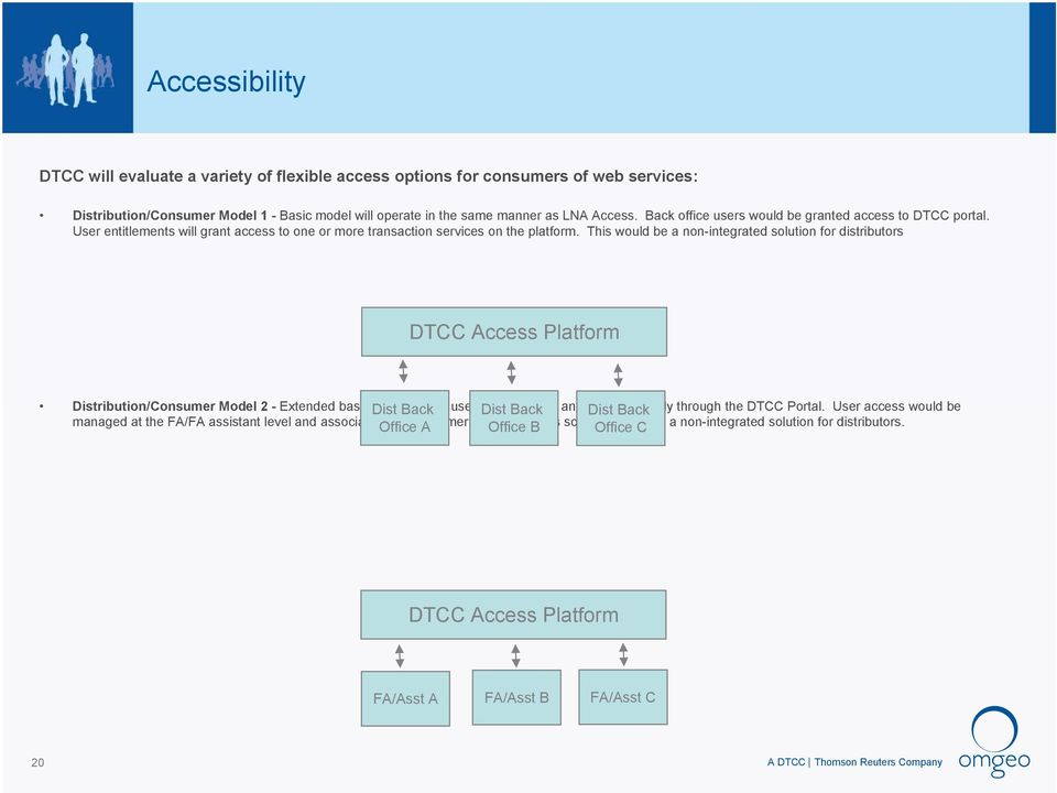 This would be a non-integrated solution for distributors DTCC Access Platform Distribution/Consumer Model 2 - Extended basic Dist model Back would use I&RS Dist platform Back and access Dist Back