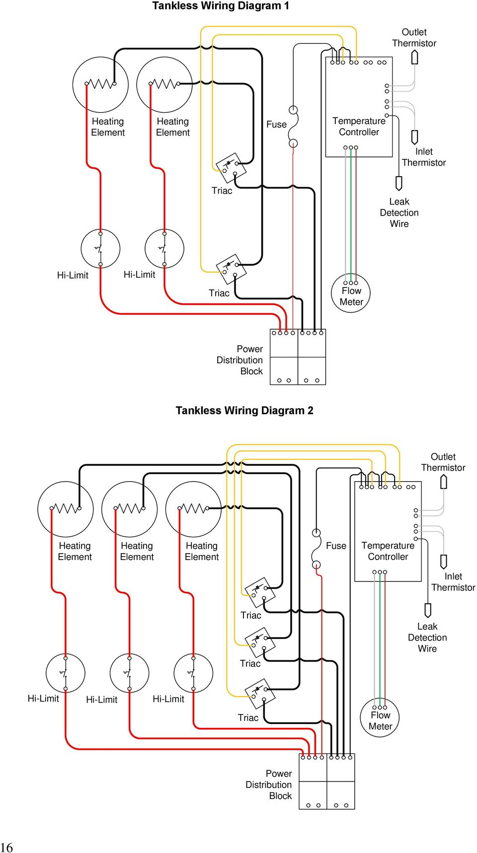 installation operation and maintenance manual for the hubbell tankless wiring diagram 2 outlet fuse temperature controller inlet leak