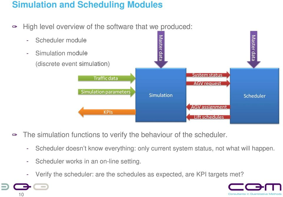 scheduler. - Scheduler doesn t know everything: only current system status, not what will happen.