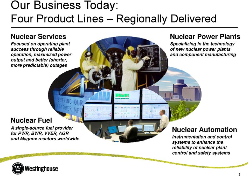 new nuclear power plants and component manufacturing Nuclear Fuel A single-source fuel provider for PWR, BWR, VVER, AGR and Magnox