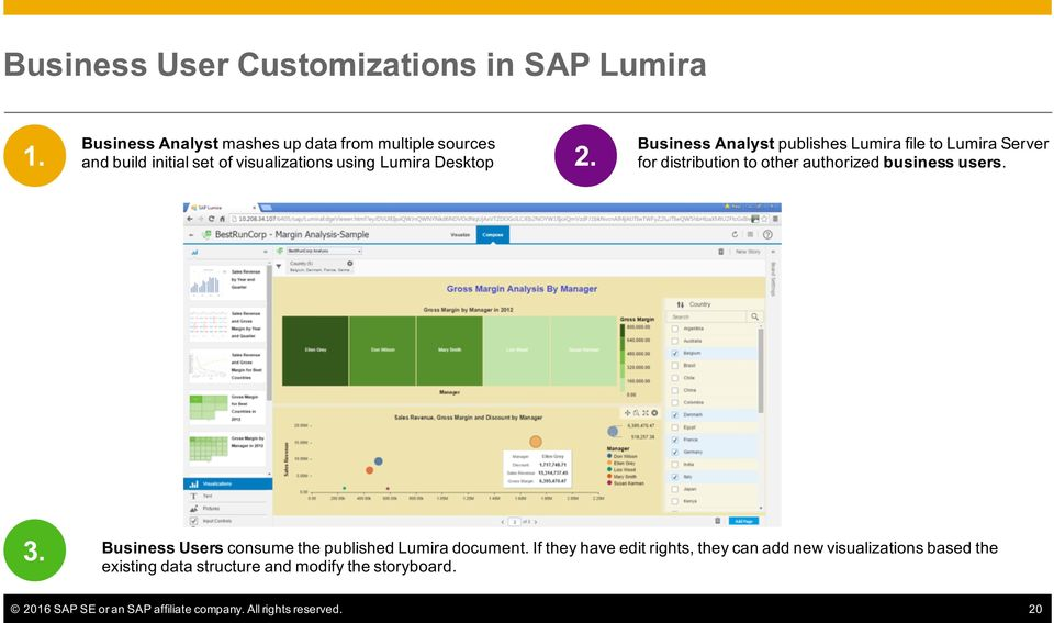 Business Analyst publishes Lumira file to Lumira Server for distribution to other authorized business users. 3.