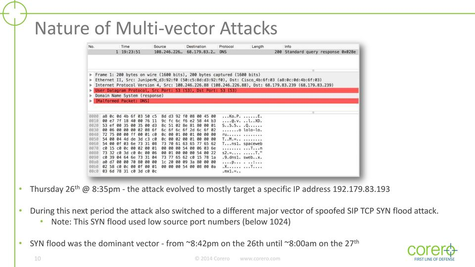 193 During this next period the attack also switched to a different major vector of spoofed SIP TCP