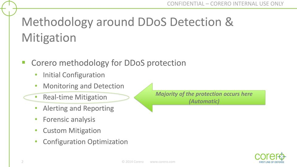 and Detection Real-time Mitigation Alerting and Reporting Forensic analysis Custom