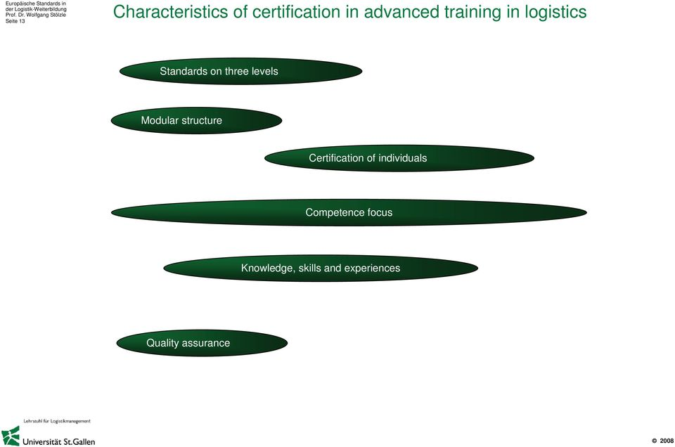 Modular structure Certification of individuals