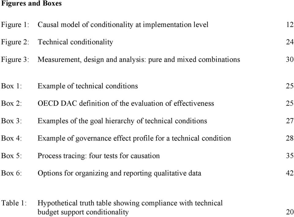 of the goal hierarchy of technical conditions 27 Box 4: Example of governance effect profile for a technical condition 28 Box 5: Process tracing: four tests for