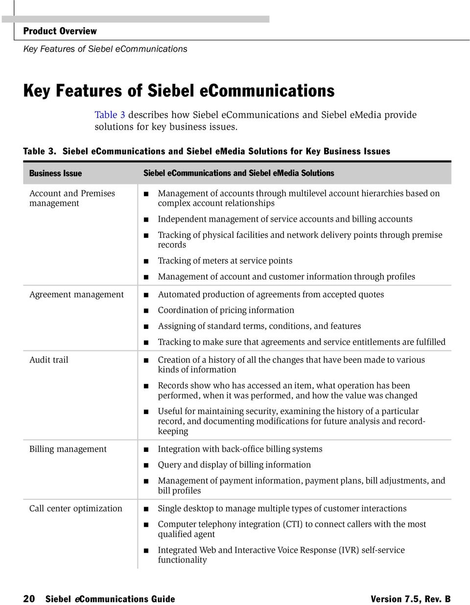 Siebel ecommunications and Siebel emedia Solutions for Key Business Issues Business Issue Siebel ecommunications and Siebel emedia Solutions Account and Premises management Management of accounts