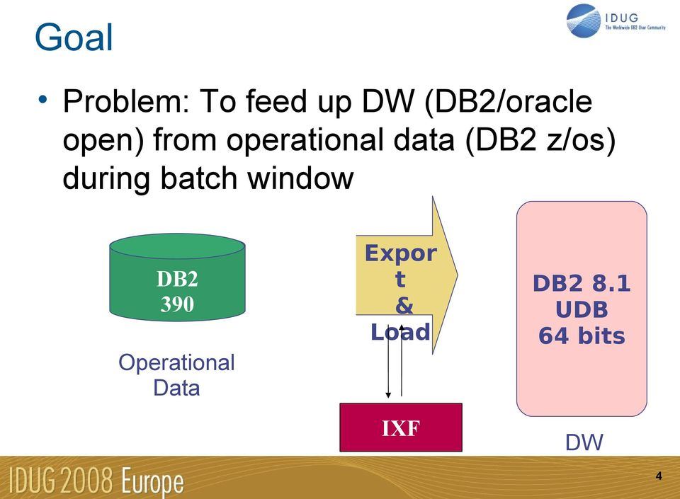 during batch window DB2 390 Operational