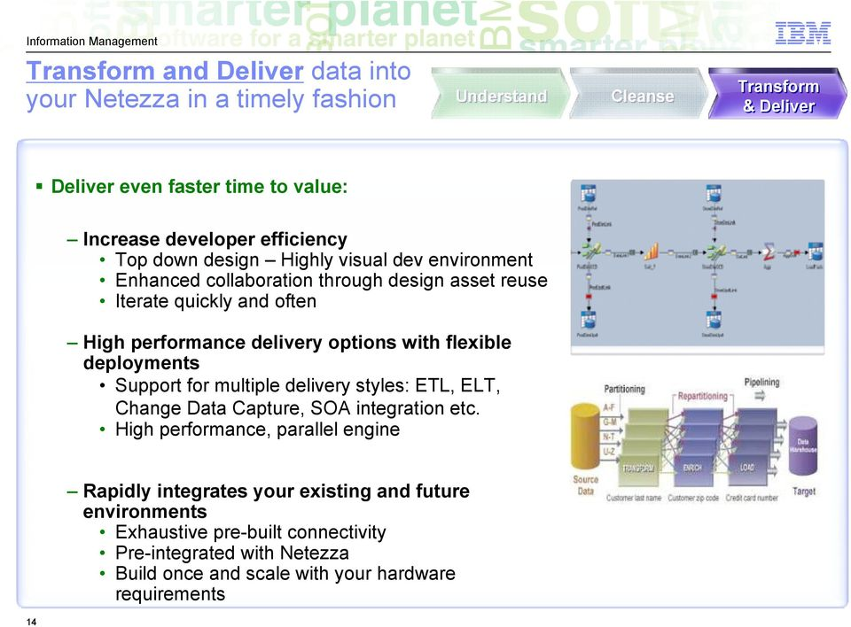 options with flexible deployments Support for multiple delivery styles: ETL, ELT, Change Data Capture, SOA integration etc.