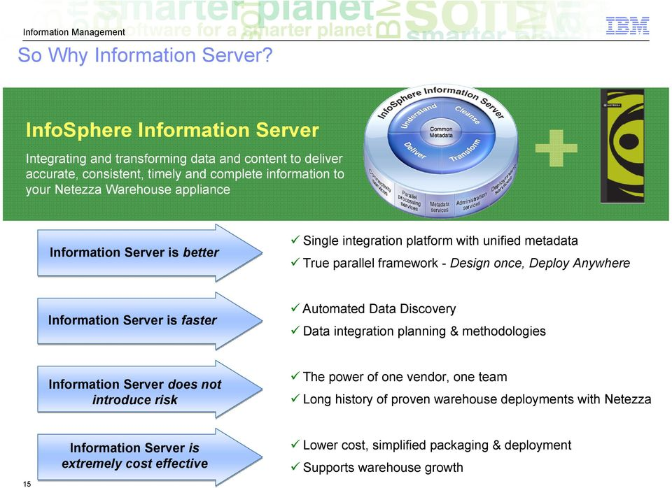 Information Server is better Single integration platform with unified metadata The Difference True parallel framework - Design once, Deploy Anywhere Information Server is