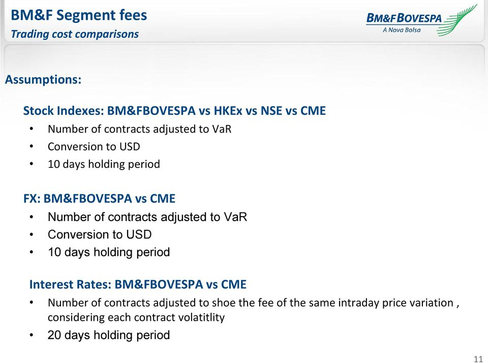 adjusted to VaR Conversion to USD 10 days holding period Interest Rates: BM&FBOVESPA vs CME Number of contracts