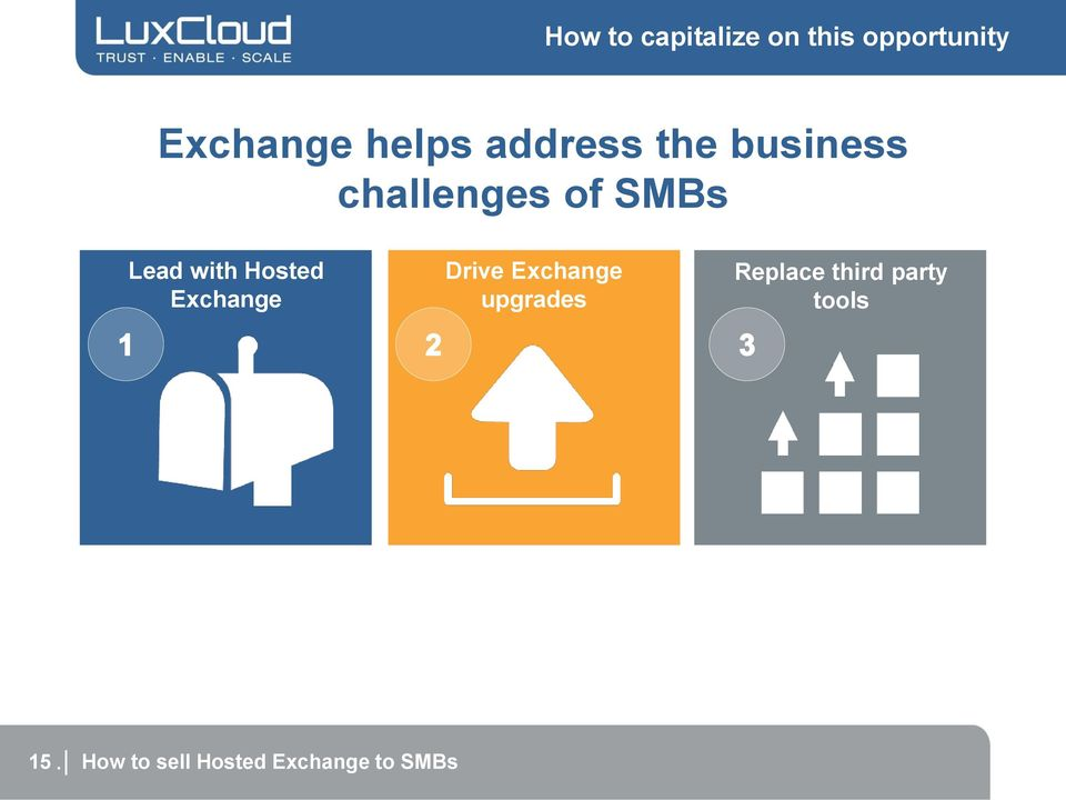 Exchange upgrades Replace third party tools Title of the