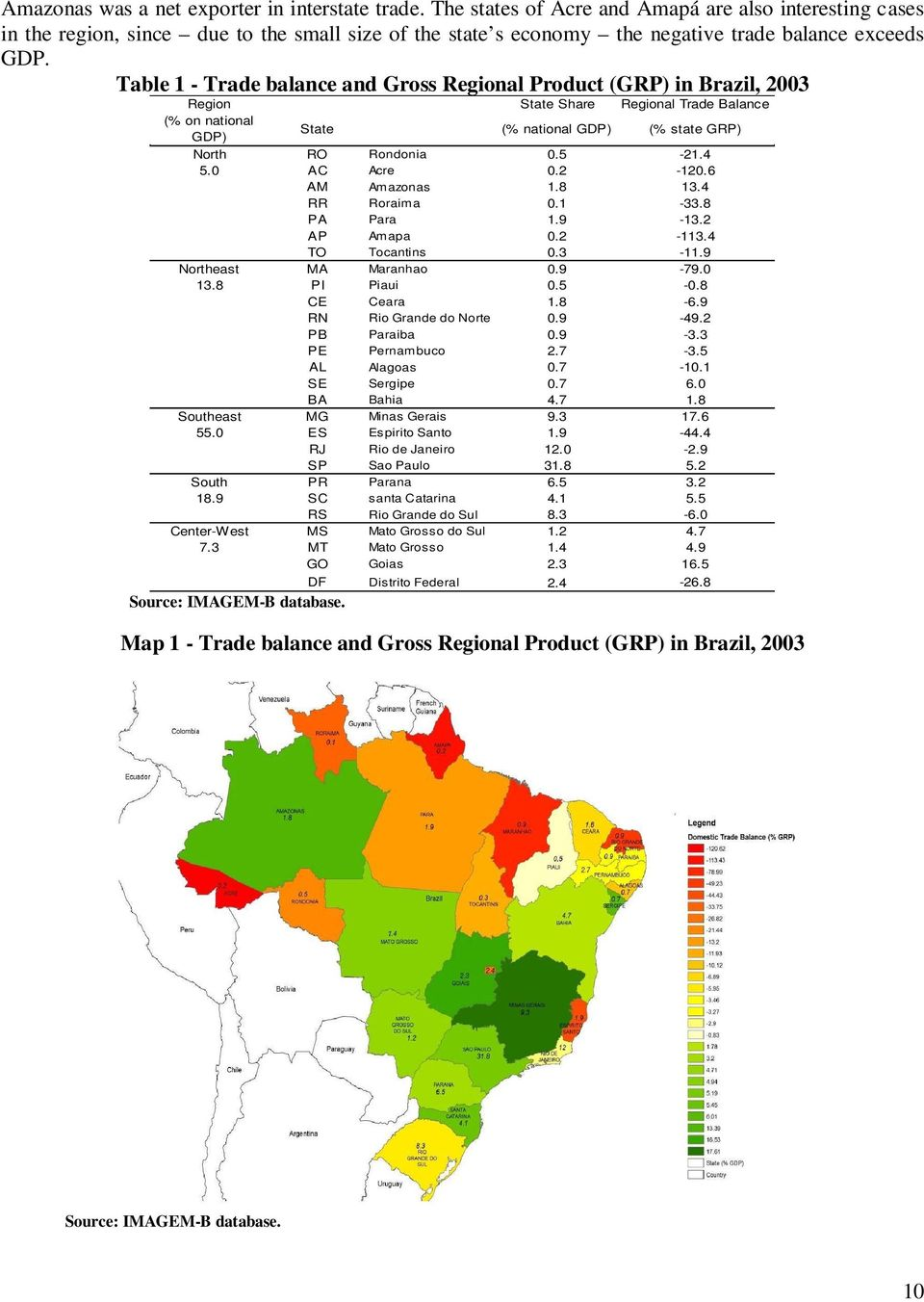 Table 1 - Trade balance and Gross Regional Product (GRP) in Brazil, 2003 Region State Share Regional Trade Balance (% on national GDP) State (% national GDP) (% state GRP) North RO Rondonia 0.5-21.
