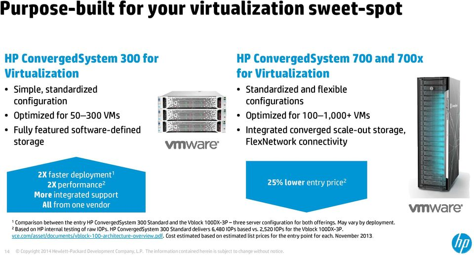 deployment 1 2X performance 2 More integrated support All from one vendor 25% lower entry price 2 1 Comparison between the entry HP ConvergedSystem 300 Standard and the Vblock 100DX-3P three server