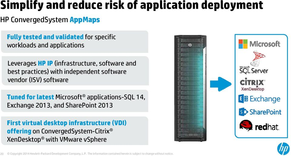 independent software vendor (ISV) software Tuned for latest Microsoft applications-sql 14, Exchange 2013, and