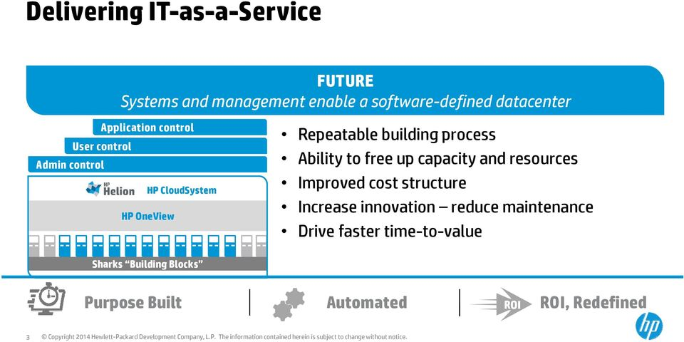 process Ability to free up capacity and resources Improved cost structure Increase innovation