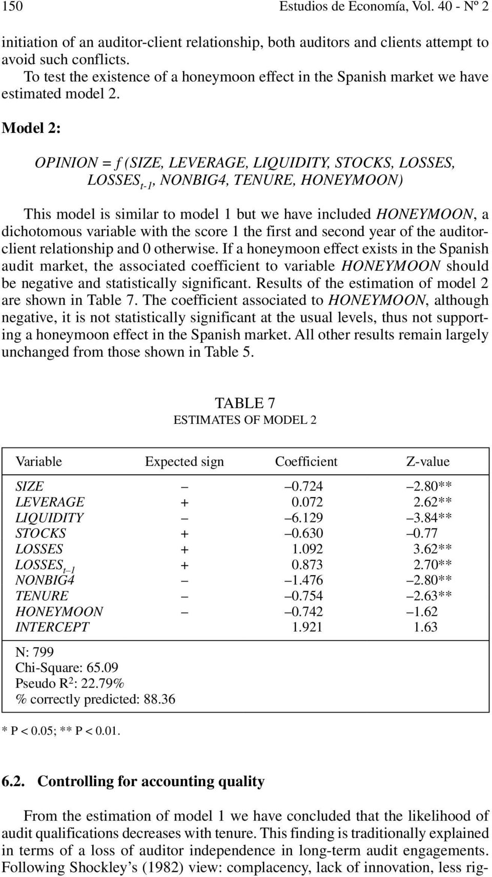 Model 2: OPINION = f (SIZE, LEVERAGE, LIQUIDITY, STOCKS, LOSSES, LOSSES t-1, NONBIG4, TENURE, HONEYMOON) This model is similar to model 1 but we have included HONEYMOON, a dichotomous variable with