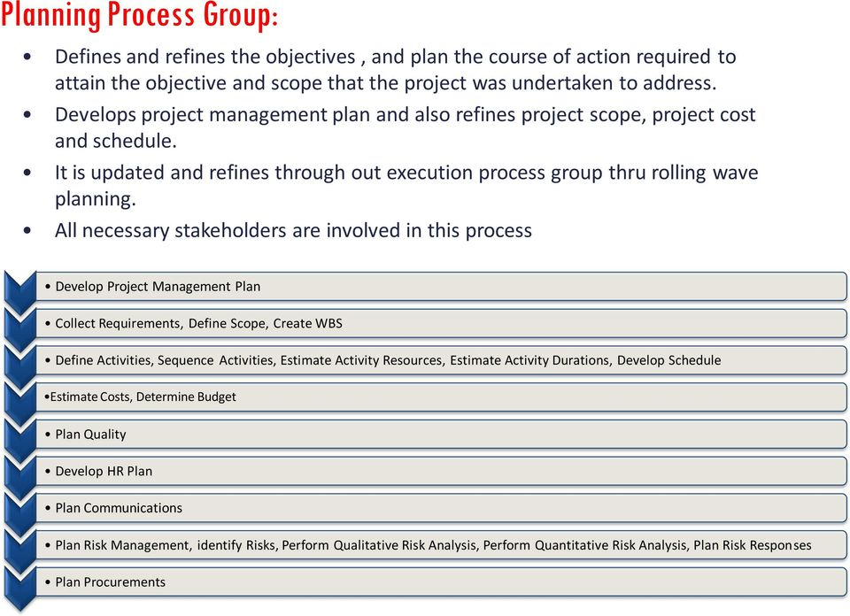 All necessary stakeholders are involved in this process Develop Project Management Plan Collect Requirements, Define Scope, Create WBS Define Activities, Sequence Activities, Estimate Activity