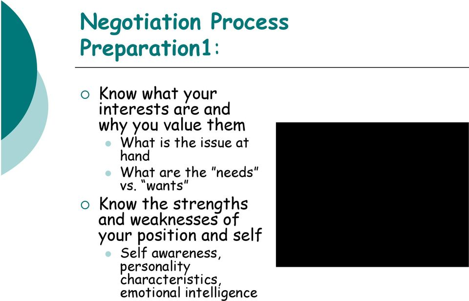 wants Know the strengths and weaknesses of your position and self