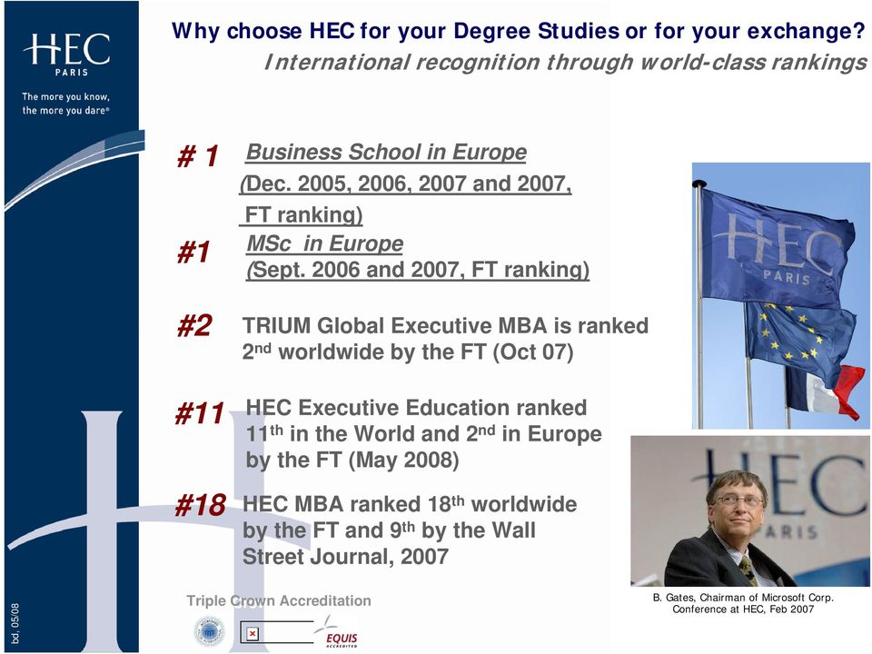 2005, 2006, 2007 and 2007, FT ranking) MSc in Europe (Sept.