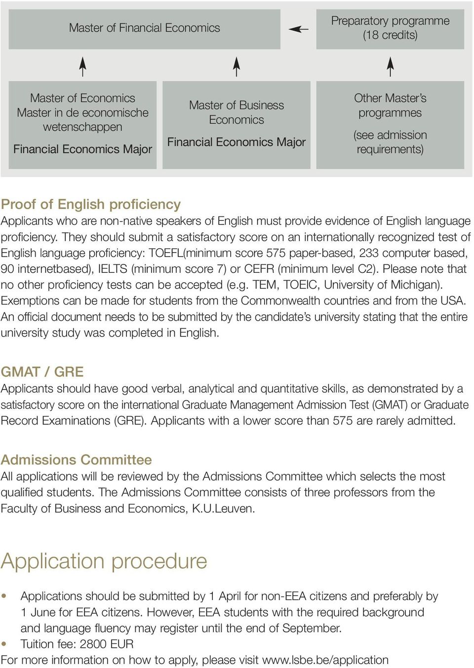 They should submit a satisfactory score on an internationally recognized test of English language proficiency: TOEFL(minimum score 575 paper-based, 233 computer based, 90 internetbased), IELTS
