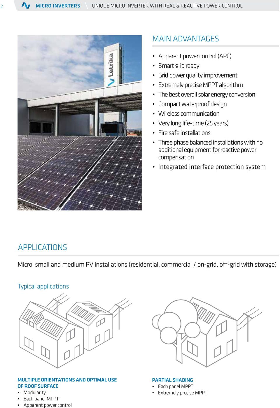 with no additional equipment for reactive power compensation Integrated interface protection system Applications Micro, small and medium PV installations (residential, commercial / on-grid,