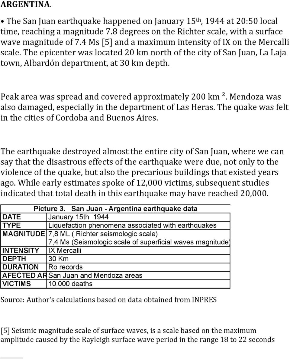 Peak area was spread and covered approximately 200 km ². Mendoza was also damaged, especially in the department of Las Heras. The quake was felt in the cities of Cordoba and Buenos Aires.