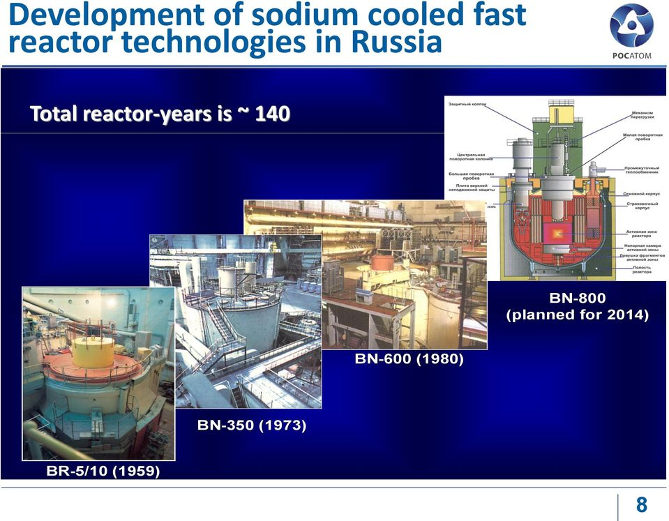 reactor-years is ~ 140 BN-800 (planned