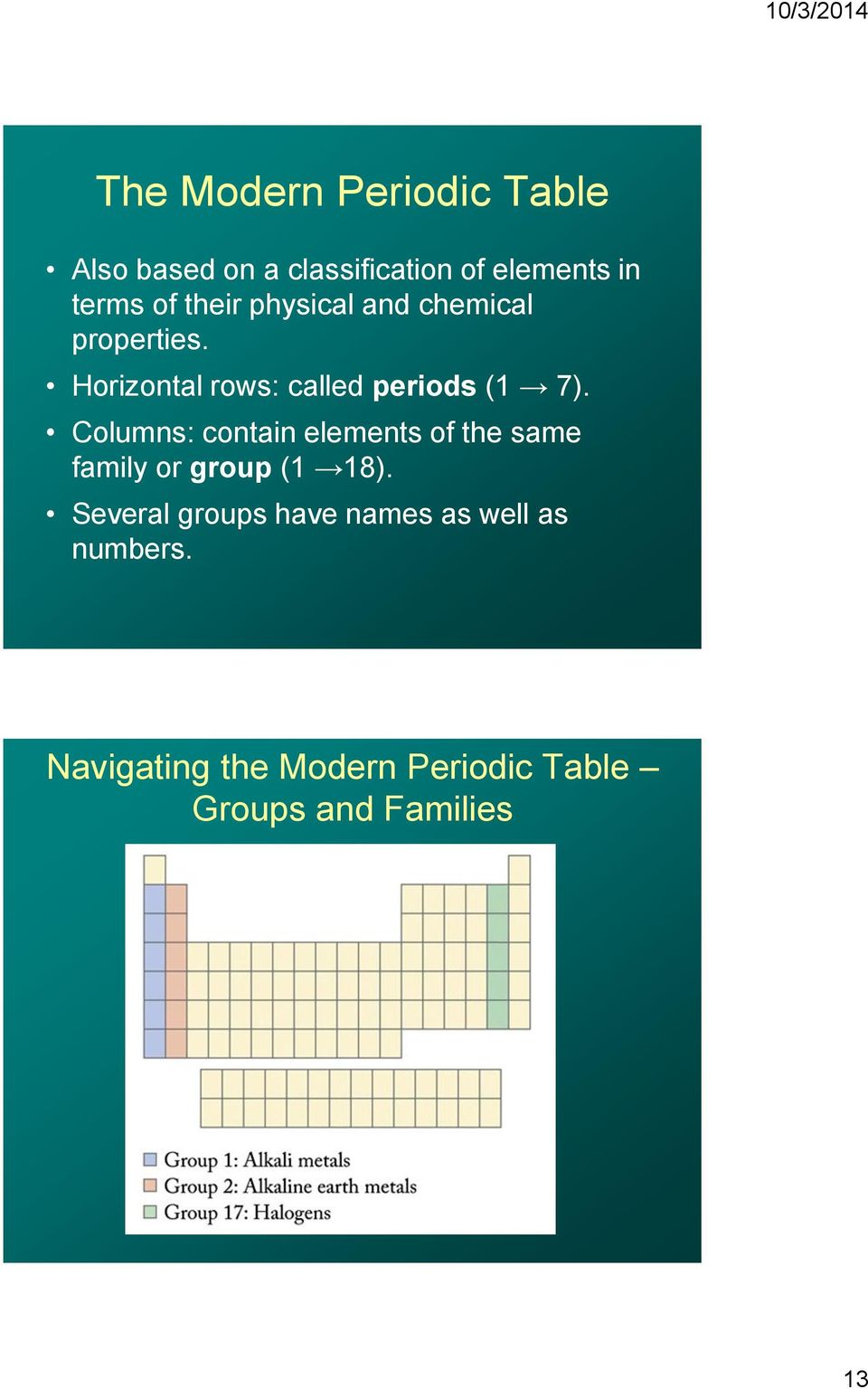 Columns: contain elements of the same family or group (1 18).