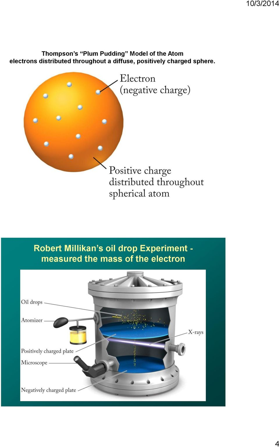 positively charged sphere.