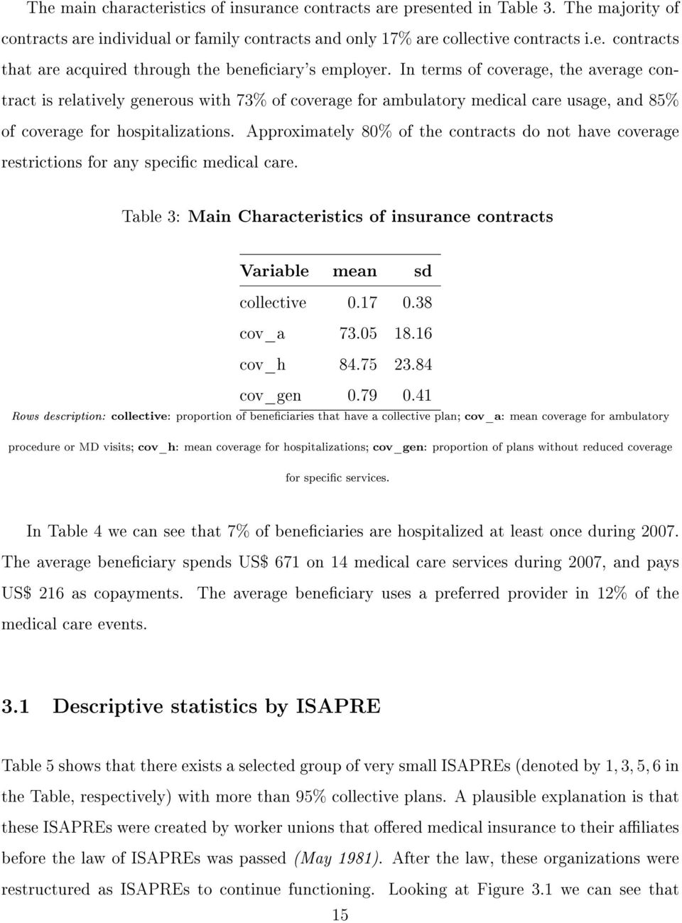 Approximately 80% of the contracts do not have coverage restrictions for any specic medical care. Table 3: Main Characteristics of insurance contracts Variable mean sd collective 0.17 0.38 cov_a 73.