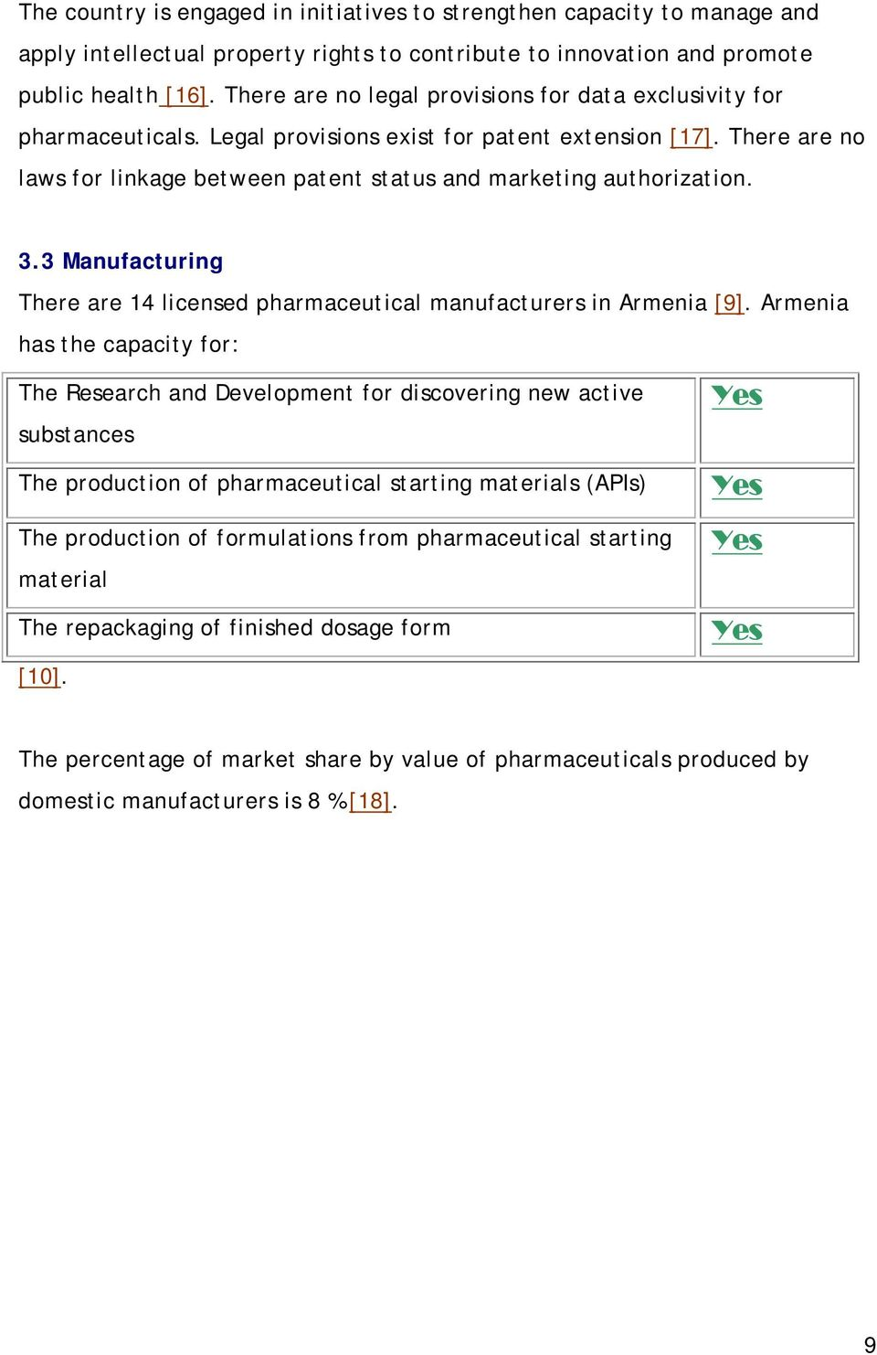 There are no laws for linkage between patent status and marketing authorization. 3.3 Manufacturing There are 14 licensed pharmaceutical manufacturers in Armenia [9].