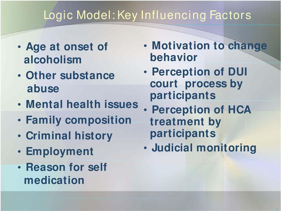 for self medication Motivation to change behavior Perception of DUI court