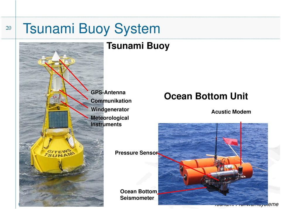 Meteorological Instruments Ocean Bottom