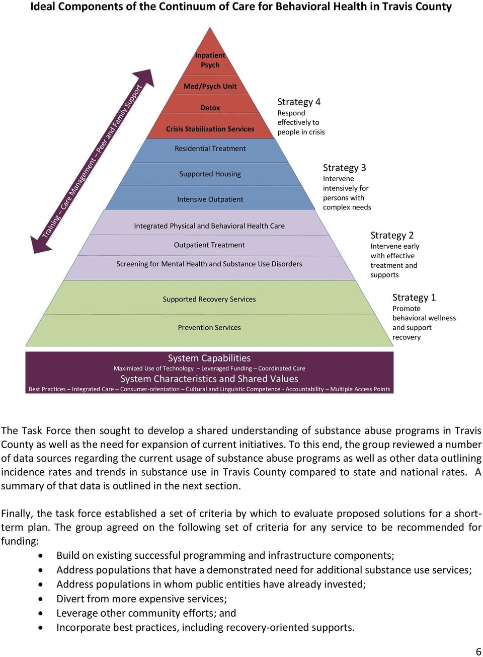 Mental Health and Substance Use Disorders Strategy 3 Intervene intensively for persons with complex needs Strategy 2 Intervene early with effective treatment and supports Supported Recovery Services